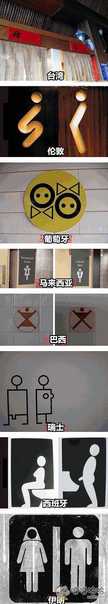 世界各地厕所的标志
