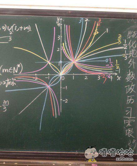 我总觉得数学老师是学过美术的。。。
