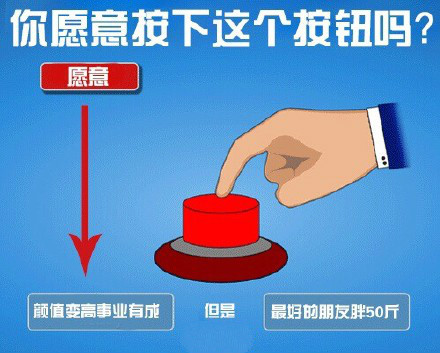 如果有这样一个按钮,你会按下去吗?