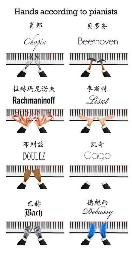若你擅长弹这位大师的钢琴曲,你的手一定会长成这样…