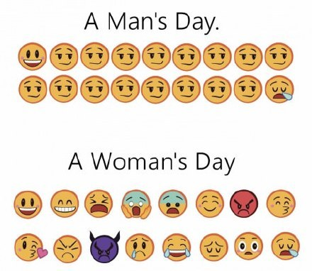 男人一天的表情变化与女人一天的表情变化