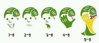 昨晚看了德国对巴西后,我tm终于知道大力神杯是如何设计的了~