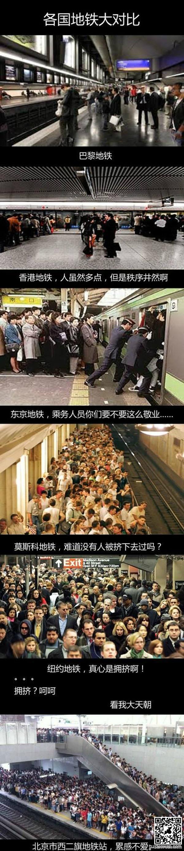 各国的地铁