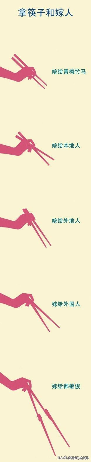 传统文化:女的拿筷子离尖多远就嫁多远