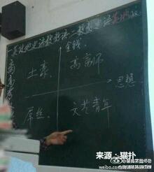 数学老师帮你分析屌丝、土豪、高富帅,有点准![哈哈]