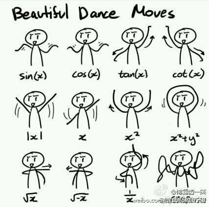 看不懂的人,数学全都不及格