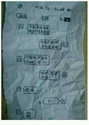 据说是俩学生考试传纸条,结果被老师发现了,老师看到脸都绿了。