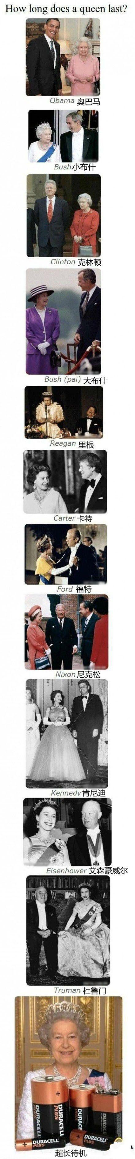 一张图告诉你女王有多么的超长待机