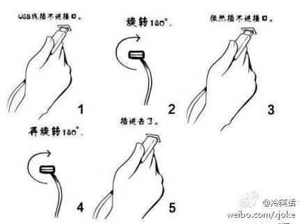 你知道吗?其实USB接口不是两面而是三面的,分别是:1)啊,插错了。2)咦,这面也不对。3)靠,原来就是这边。