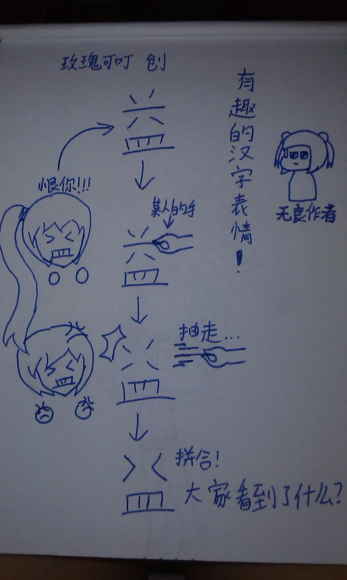 汉字演化的表情,确实汗!!!
