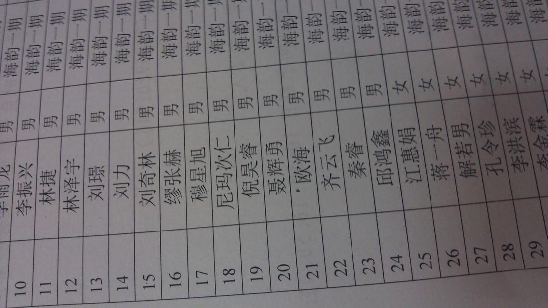 我们班的十八号。。。