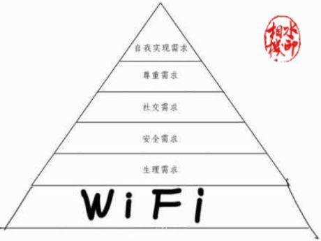 近几年来,心理学研究者们,在马斯洛的需求层次理论方面取得了重大突破,需求金字塔的地基被找到了!!!