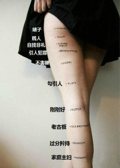 你知道裙子的长短代表什么吗?