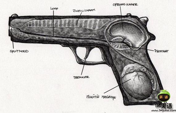 终于知道为什么做那个事情叫打手枪了。