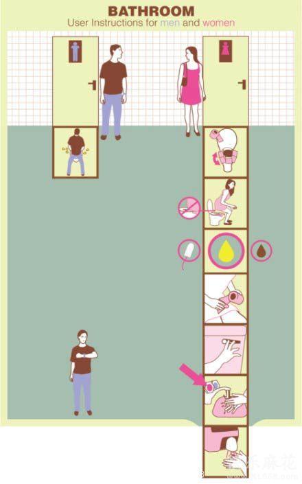 为什么一起上厕所到后来都是男的在外面等女的