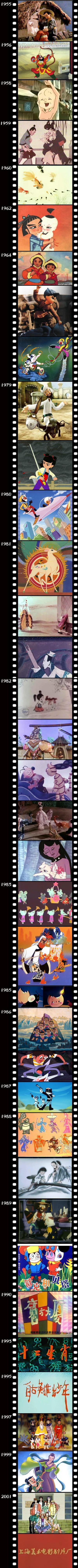 【这才是真童年啊】搜了下上海美术电影制片厂给跪了,简直是被上美长带大的!!!原本以为这些动画都是90年代出的,没想到有的比爹妈年龄还要大。。。这些影片几乎都看过,这才是真童年啊 !!!