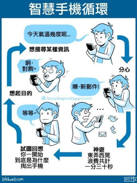 智能手机循环~你是不是这个状态?