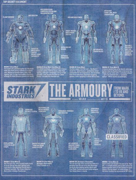 empire 4月份钢铁侠3的扫图,关于盔甲的。。via.redcognito