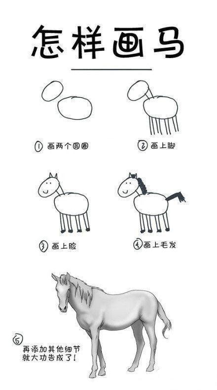 教你怎样画马...很简单。