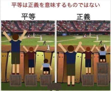 公平与正义~~