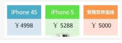 一张图揭示为什么iPhone5卖的不好 。(转)