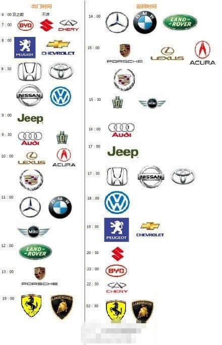某网友最近休假在家,观察了小区里各品牌车主的作息时间,做出以下统计神图。「转」