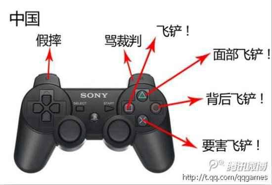 - -中国足球技能表