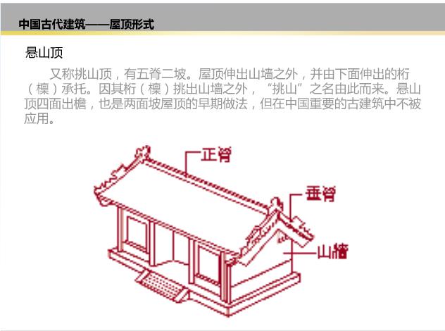 【鱿鱼】自制中式建筑教程①介绍结构(硬山悬山屋顶)